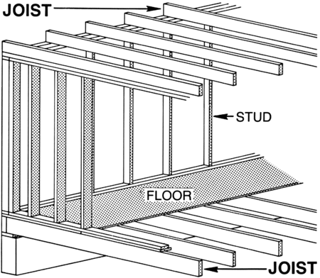 how to replace floor joists in an old house
